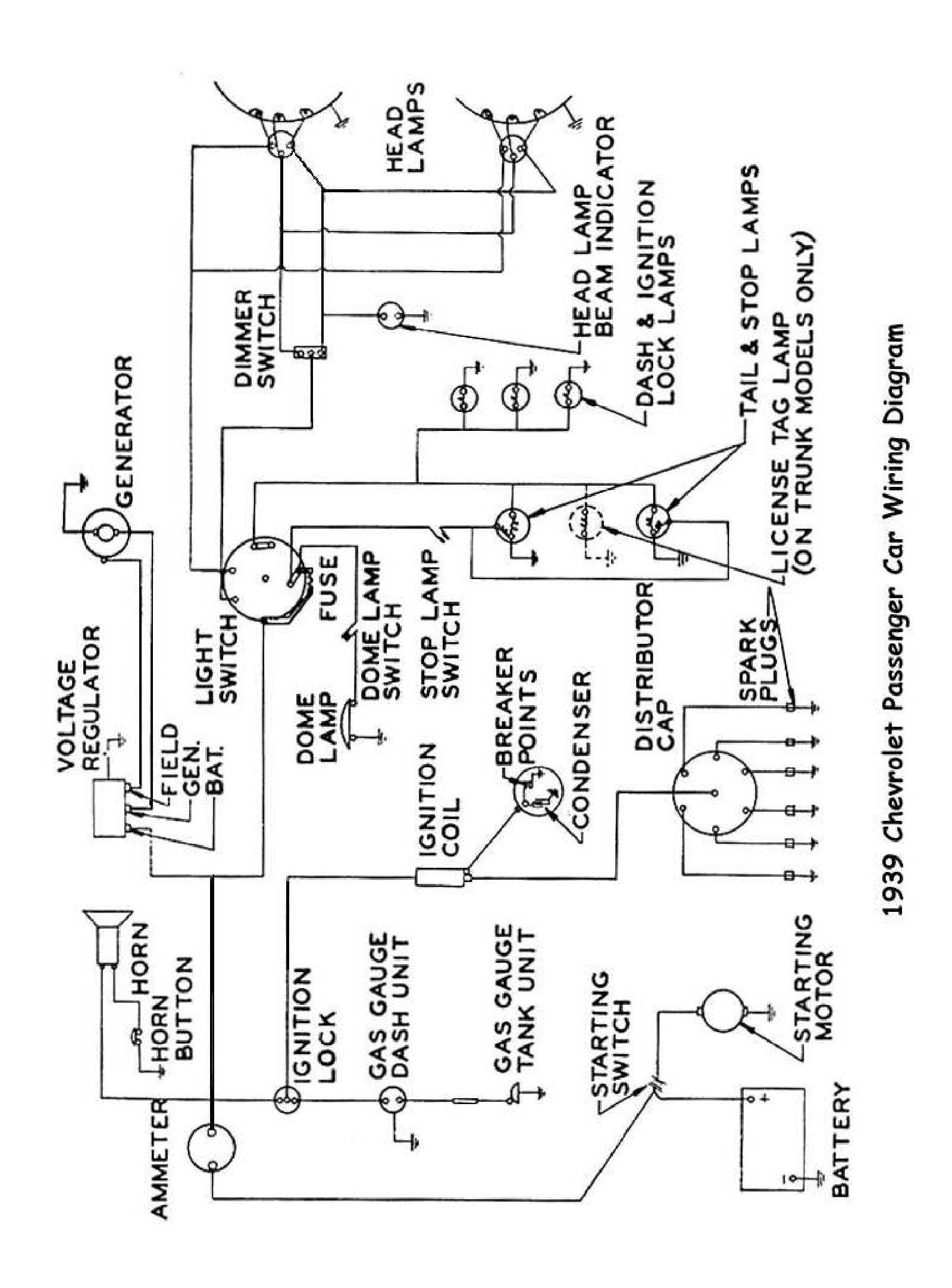 Chevy wiring diagrams how to wire a race car switch panel