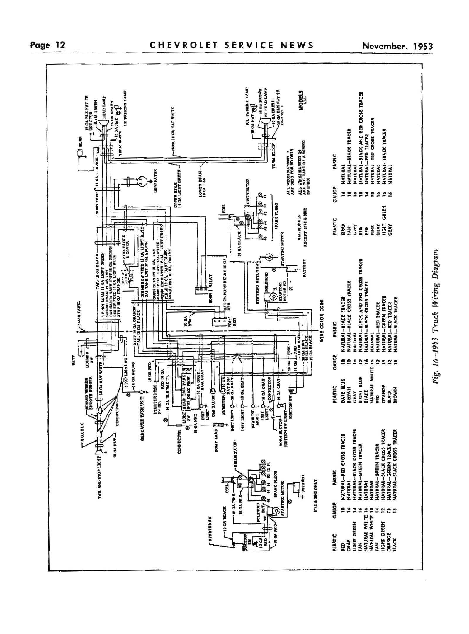 Wire Diagrams For 1939 Chevy Wiring Diagram
