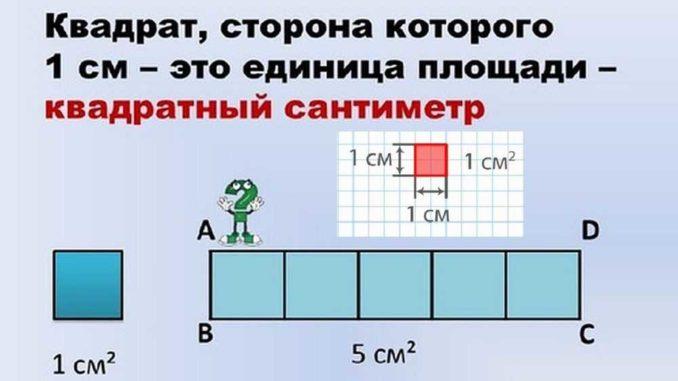 Co je jedno čtvercový centimetr