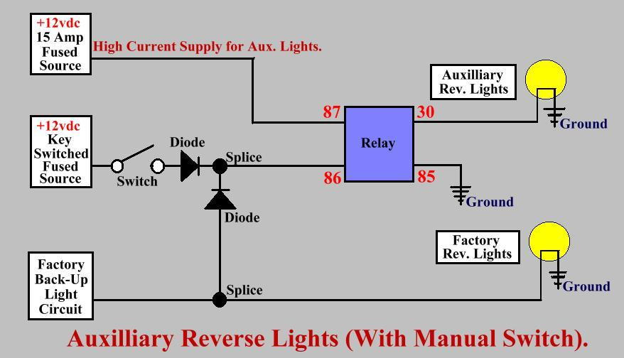 Auxiliary Reverse Light Wiring Diagram