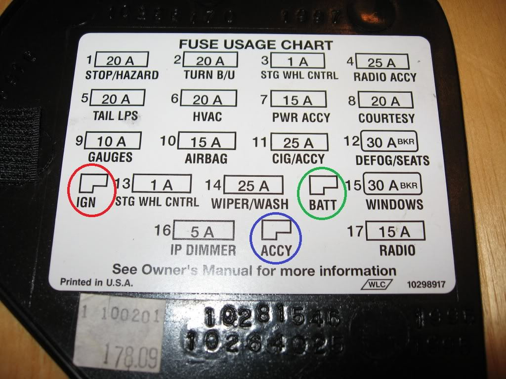 95 Camaro Fuse Box Diagram