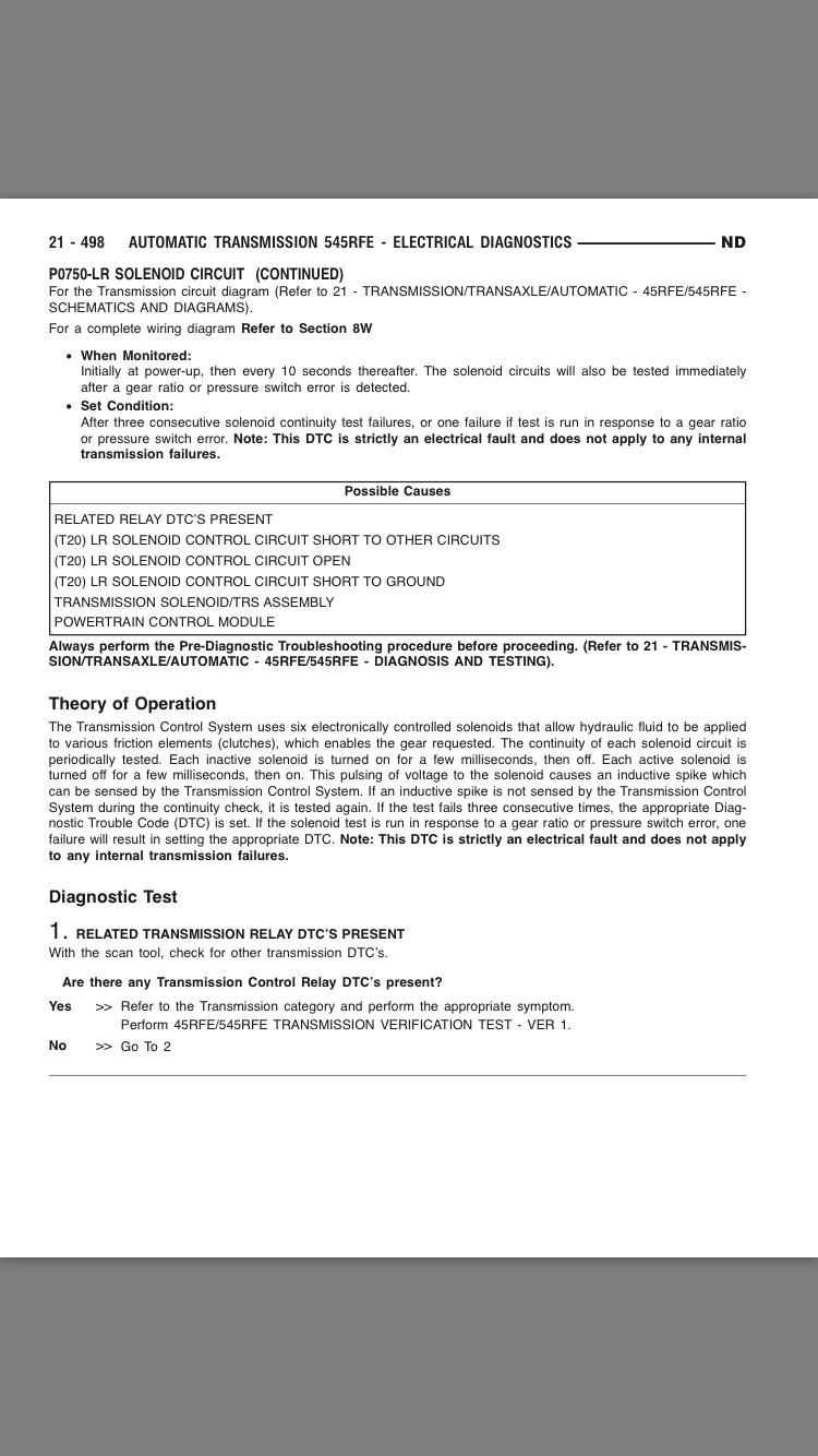 Dodge 545rfe Transmission Problems 45rfe Wiring Diagram