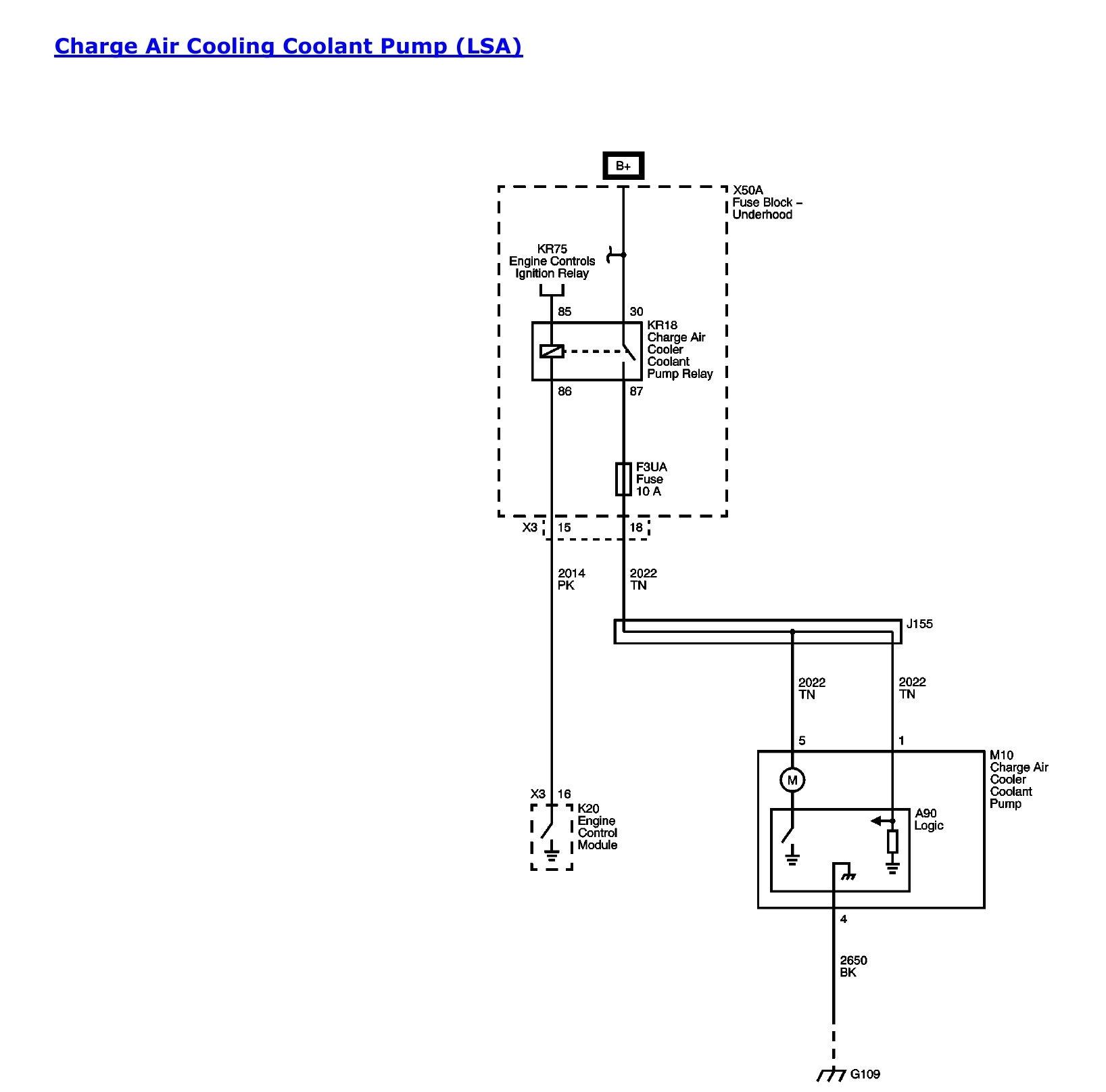 T S Diagram Intercooler