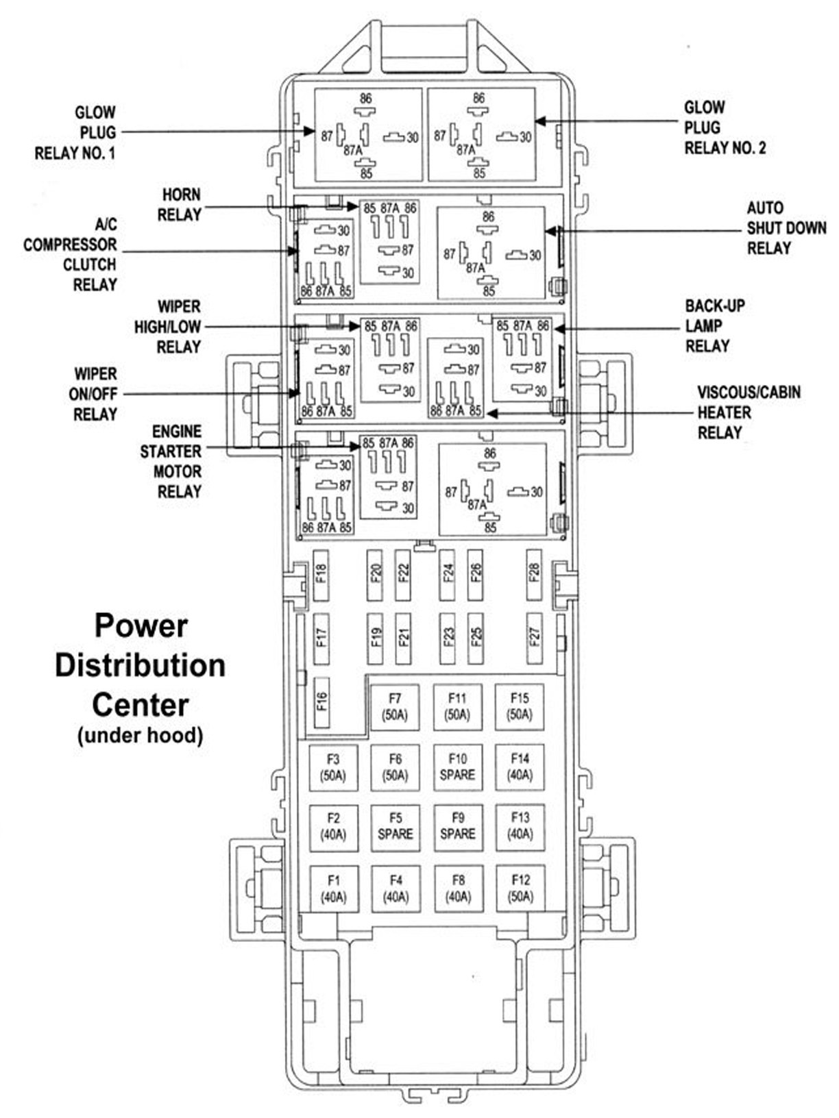 99 Dodge Caravan Fuse Box