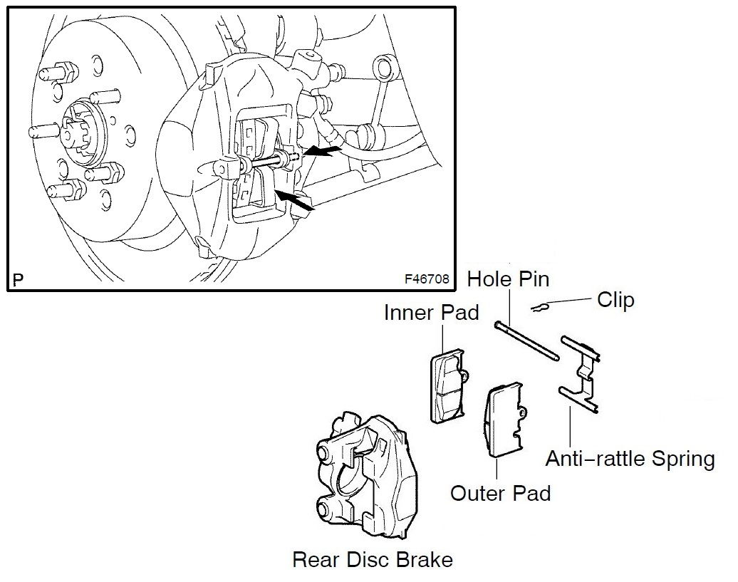 If the pad is push beyond the edge of the caliper it slips into the gap between the rotor and the caliper which pulls on the brake pad pin and bends it