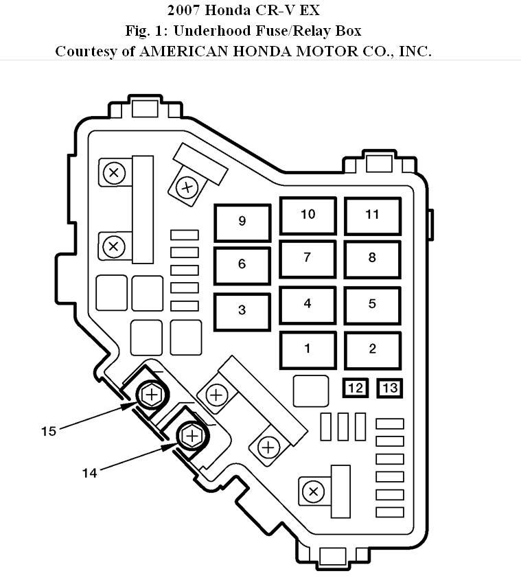 97 Honda Civic Fuse Relay Diagram
