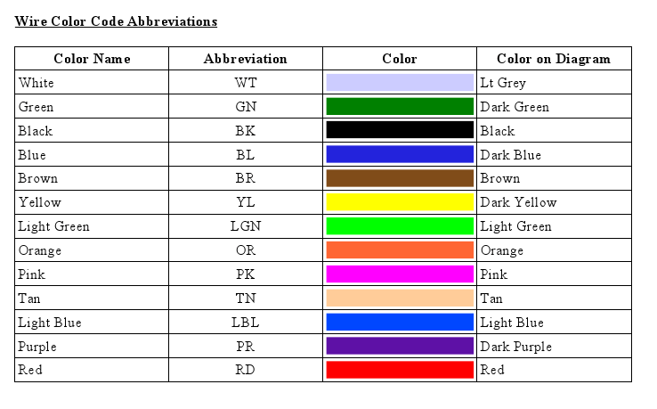 Ford Speaker Wire Color Code