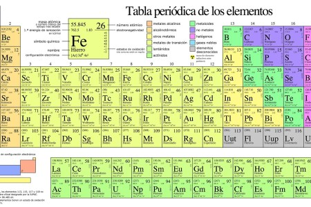 Free avery template tabla periodica grupo uno best of la tabla avery templates tabla periodica grupo uno best of la tabla peridica de los elementos new tabla periodica y propiedades de los elementos best tabla urtaz Gallery