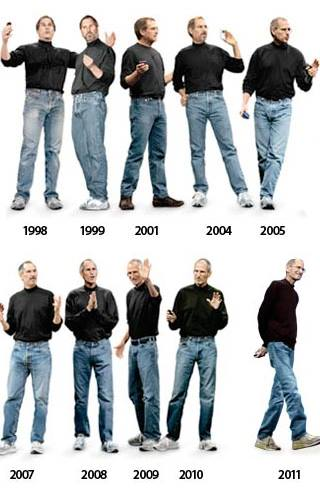 Photo of A Evolução do Vestuário de Steve Jobs