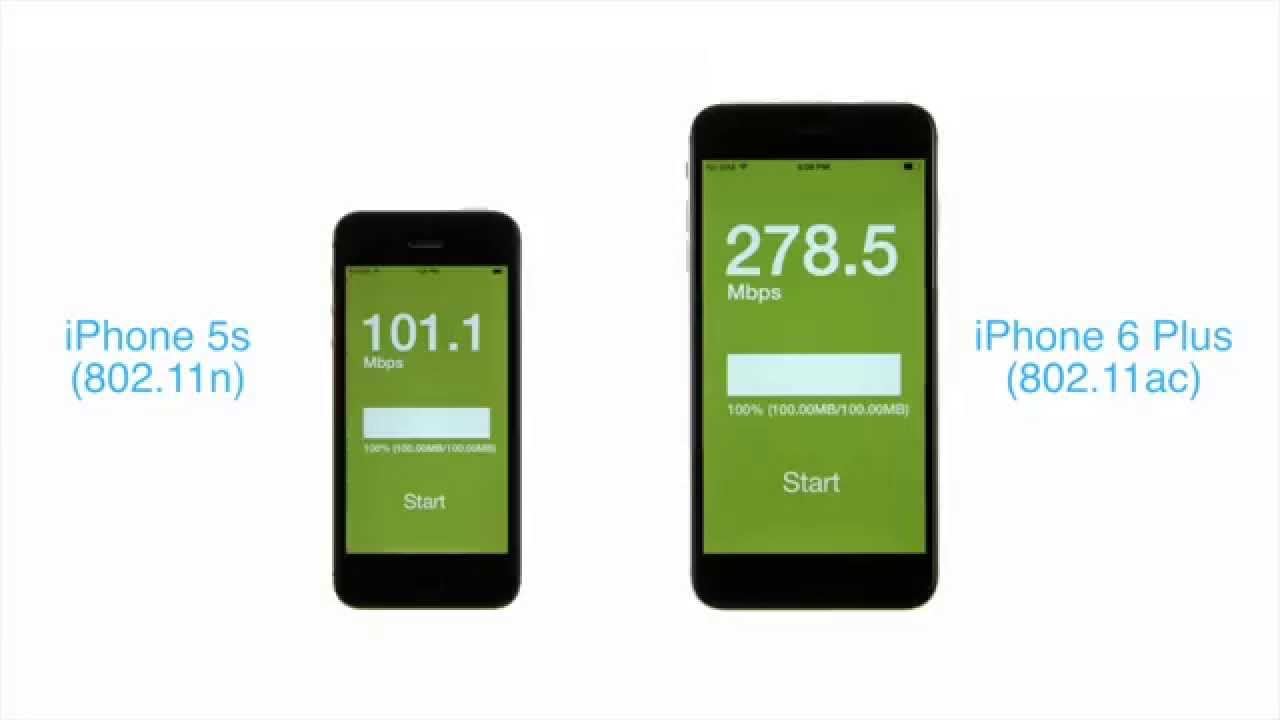 Photo of Duelo de Wi-Fi: iPhone 6 Plus(802.11 ac) vs. iPhone 5s(802.11 n)