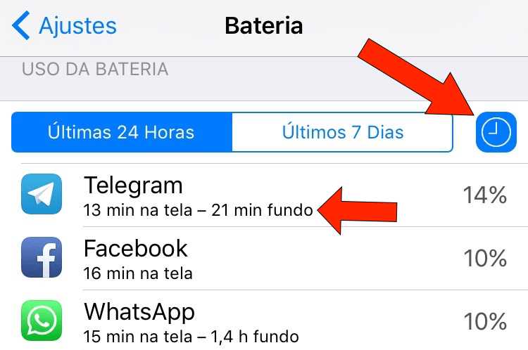 Photo of Como Saber o Tempo Gasto em Aplicativos no iOS