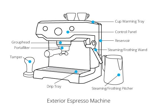 espresso machine schematics