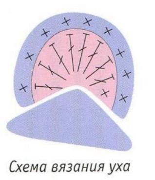kryska shema uha