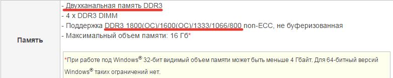 RAM supportata