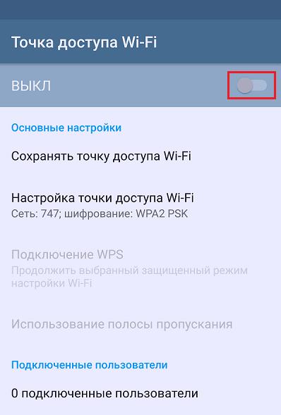 Point d'accès Wi-Fi