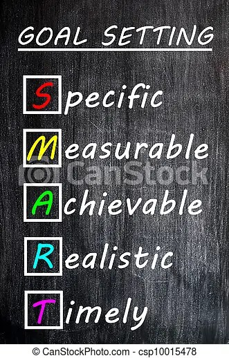 Picture Of Chalk Drawing Of Smart Goals Acronym On A