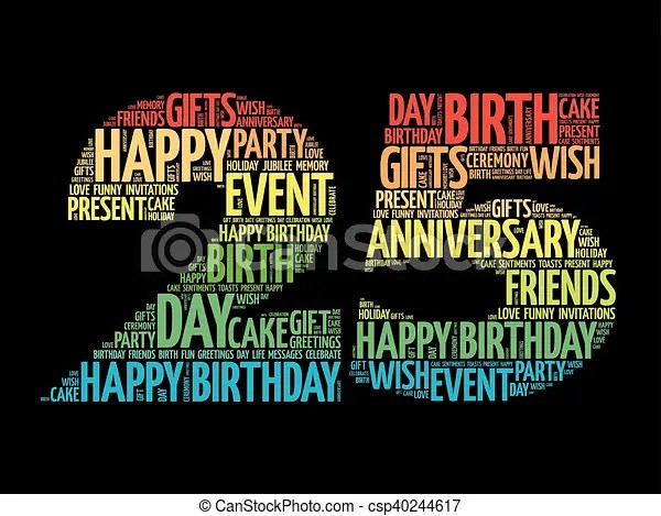 Happy 25th Birthday Word Cloud Collage Concept