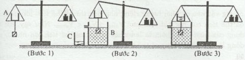 Bài 10: Lực đẩy Ác - si - mét