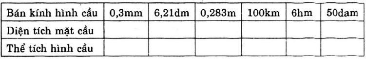 Giải Câu 31 Bài 3: Hình cầu - Diện tích mặt cầu và thể tích hình cầu