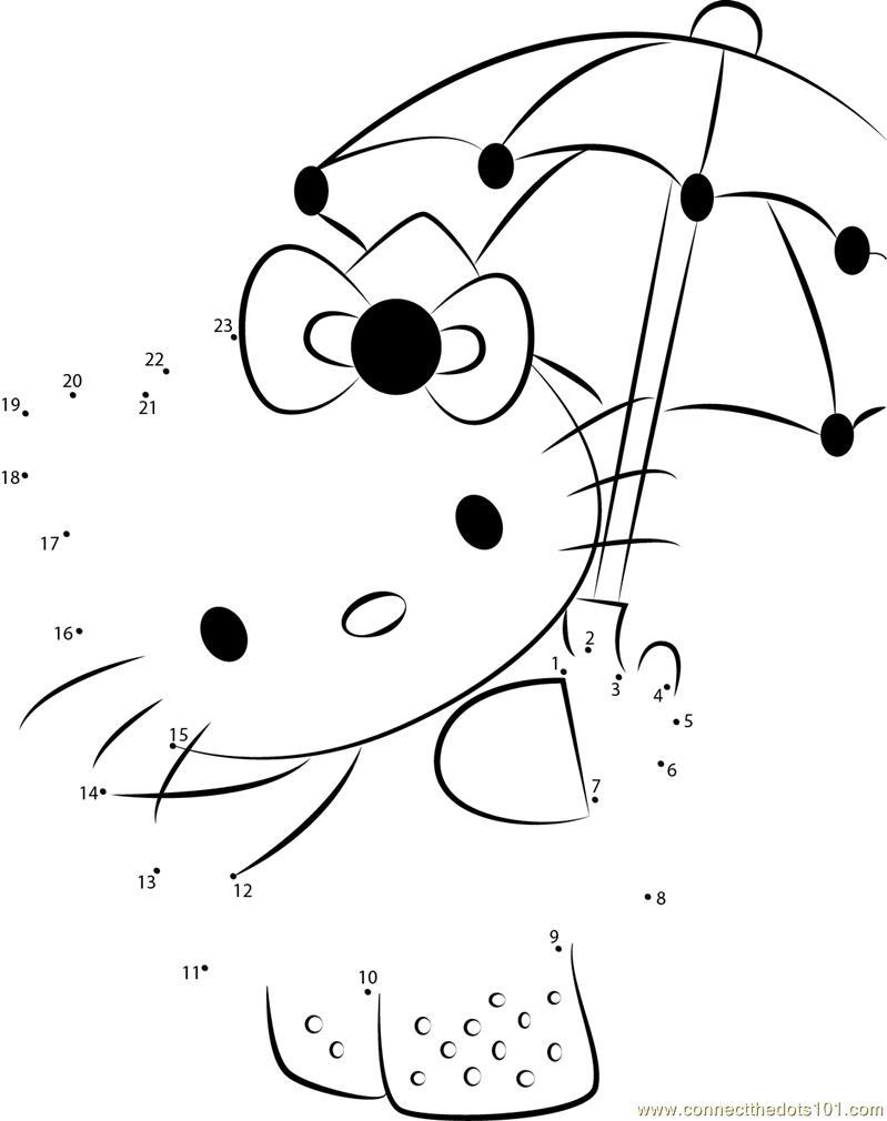 Hello kitty with umbrella