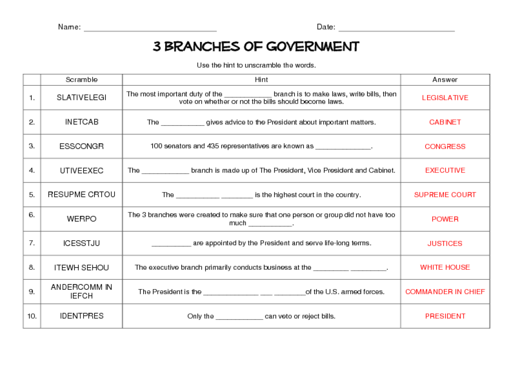 worksheet Legislative Branch Worksheet worksheet branches of government thedanks for judicial branch switchconf worksheets free library download and