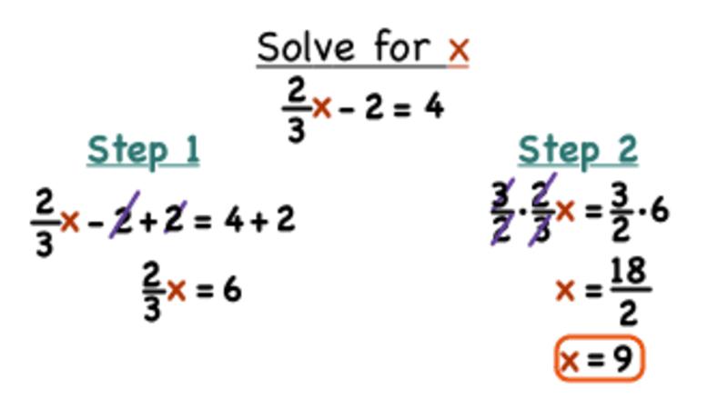 Coefficients Decimals