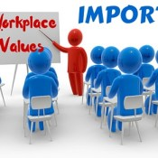 https://content.wisestep.com/wp-content/uploads/2016/06/Workplace-Values-Importance-Reasons.jpg.