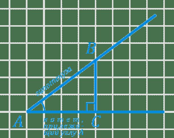 COS (355) = 0.9961946981