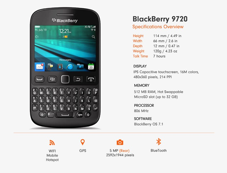 Blackberry 10 Devices 2013