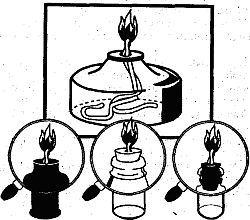 Сохранение тепла и способы активного обогрева в домах и квартирах. Часть 2 Квартира, Тепло, Убежище, Обогрев, Картинки, Печка-Буржуйка, Спиртовка, Газ, Длиннопост