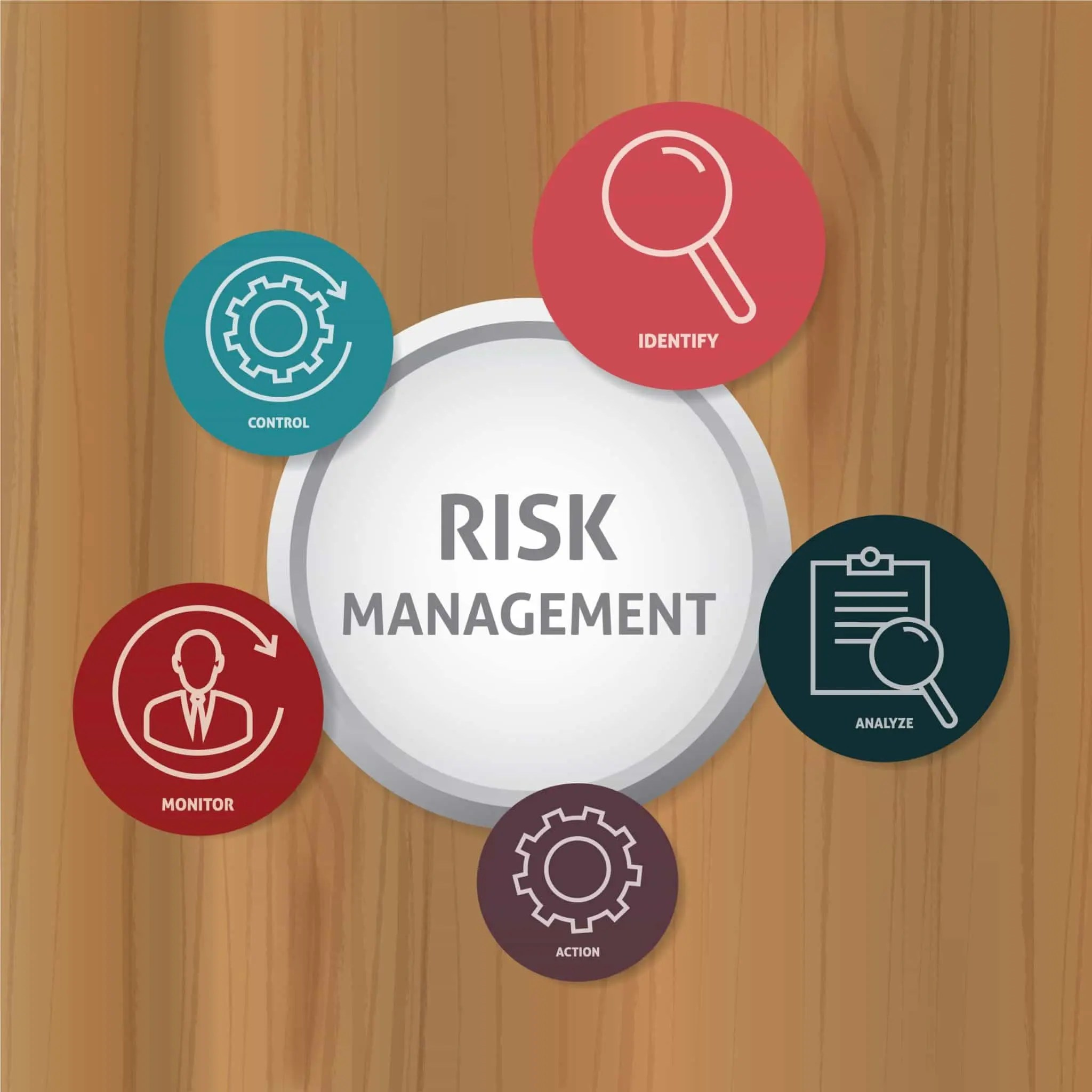 Workers Comp Subrogation Risk Management Diary