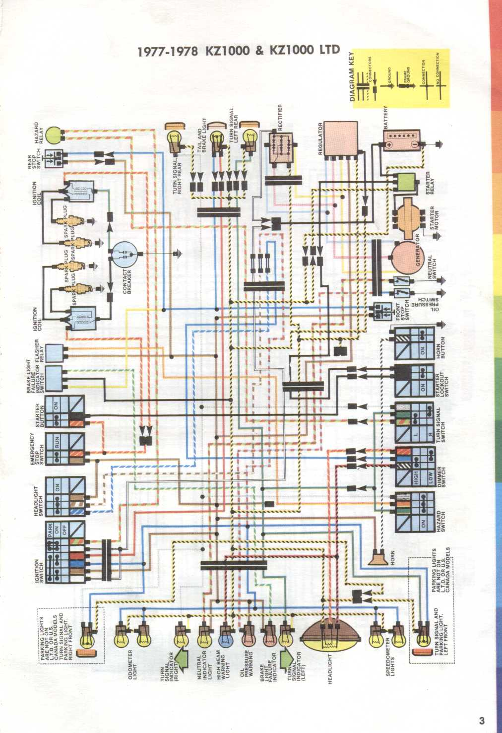 wiring diagram z1000 free download wiring diagram xwiaw simple rh xwiaw us Simple Wiring Diagrams kawasaki z1000sx wiring diagram