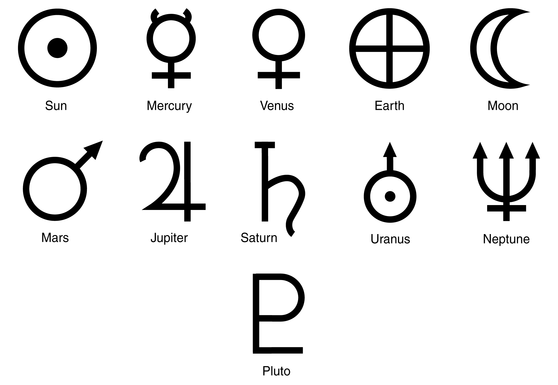 And Their Symbols Meanings Roman Ancient