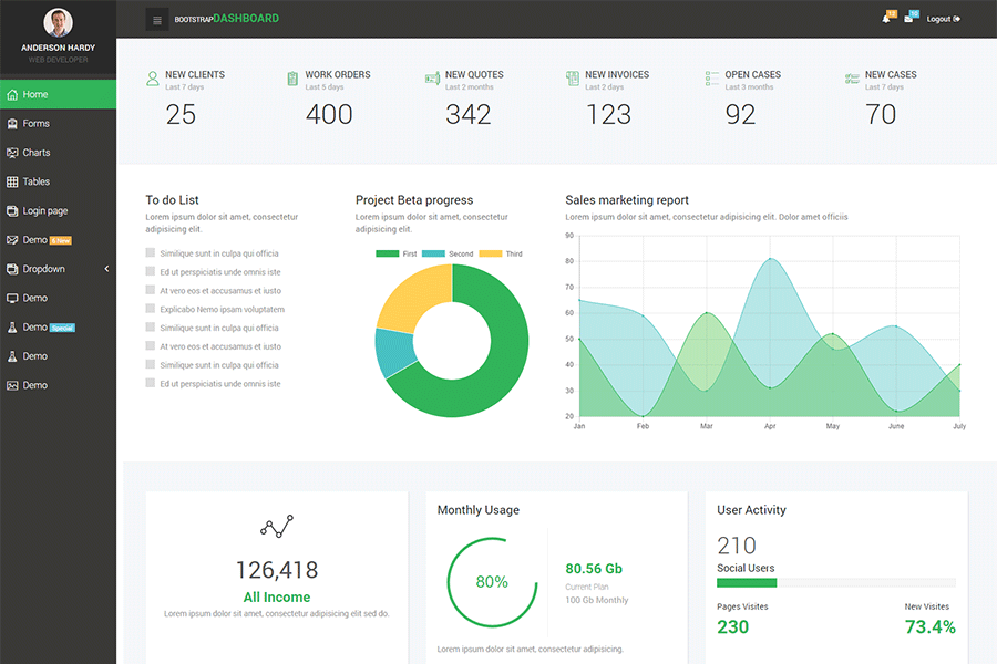 Building Dashboard Excel