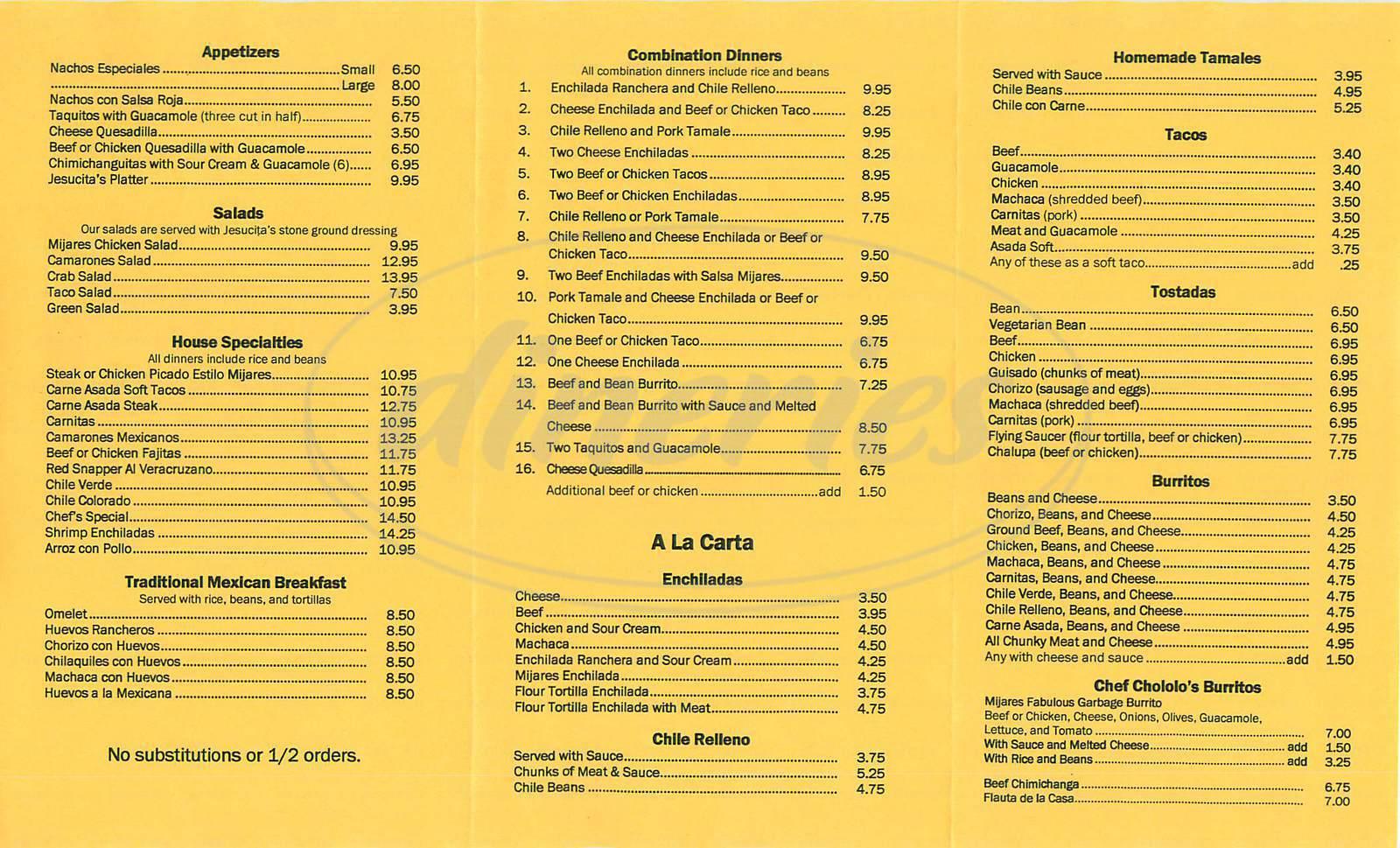 Restaurant Menu Items List