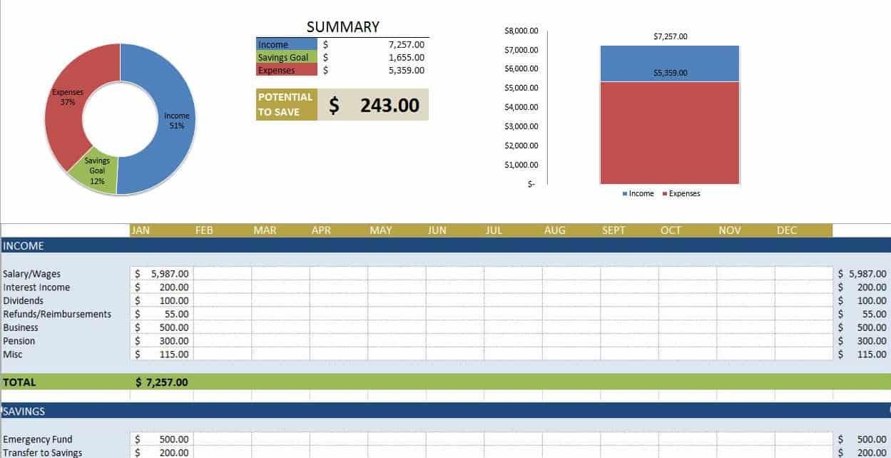 Free Budget Templ Tes Excel Ny Use