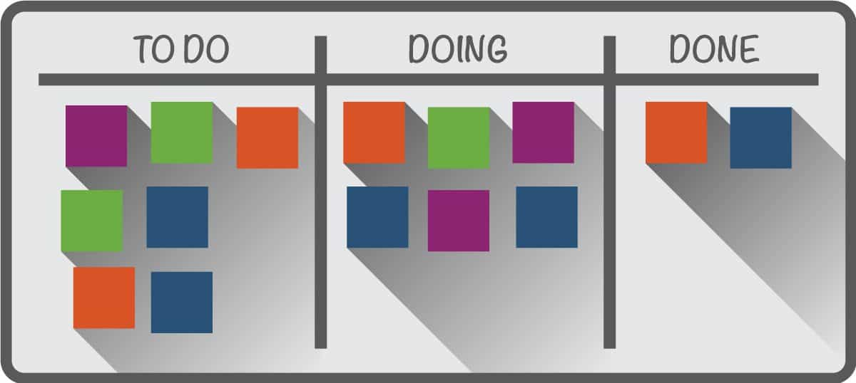 Agile Project Methodology