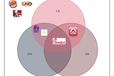 Union de conjuntos diagrama de venn full hd maps locations conjuntos demostraci n mediante diagramas de venn las propiedades de conjuntos imagen los razonamientos en el lenguaje ordinario p gina monografias com ccuart Gallery