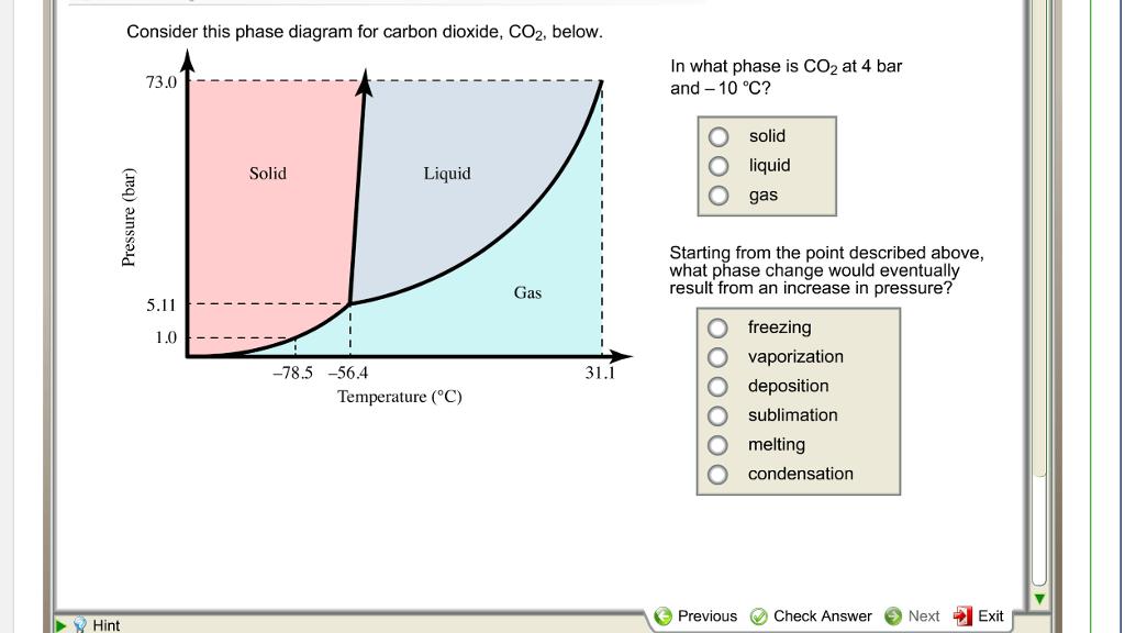Co2 Phase Change Diagram