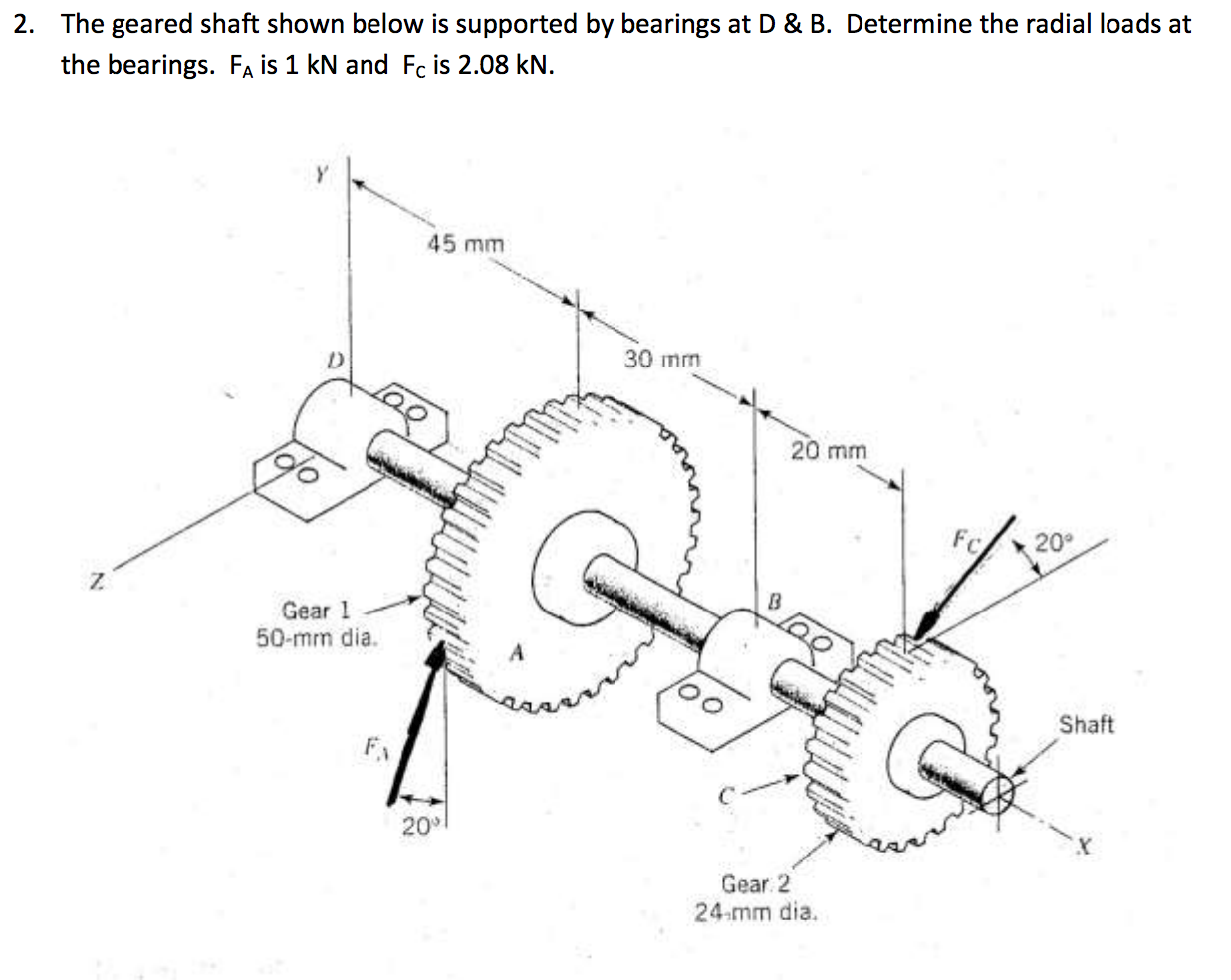 Image for 2 the geared shaft shown below is supported by bearings at d