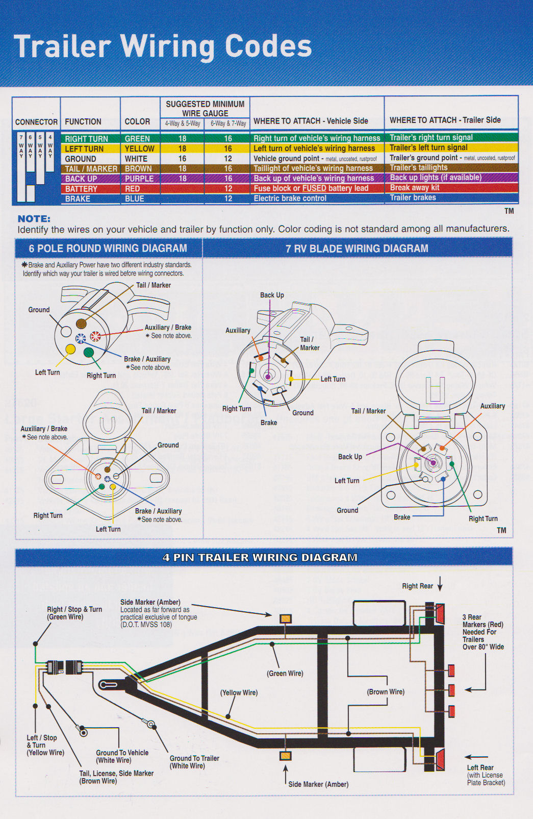 ... wiring diagram for tandem axle trailer free download wiring diagram 4  Pole Trailer Wiring Diagram trailer
