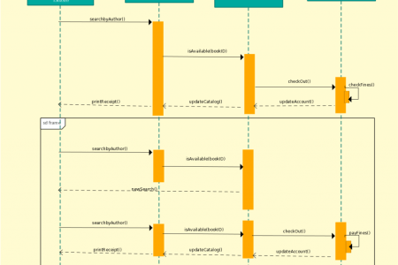 System sequence diagram for customer support system full hd system sequence diagram wikipedia system sequence diagram solved describe the two uml diagrams below please please describe the uml sequence diagram ccuart Images