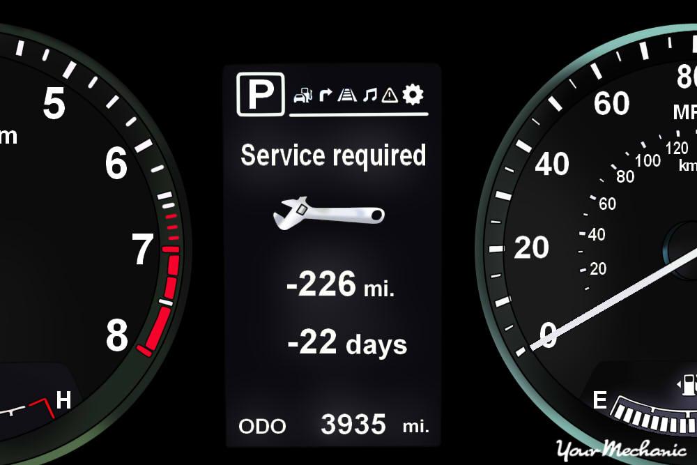 ... Dashboard Light Guide Millville NJ Action Hyundai ABS Light Hyundai  Elantra Dashboard Symbol Dashboard Warning Lights Images Stock Photos  Vectors ...