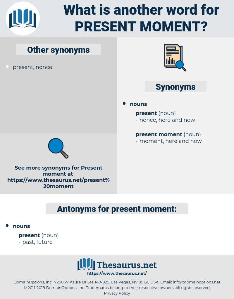 Synonyms for PRESENT MOMENT, Antonyms for PRESENT MOMENT ...