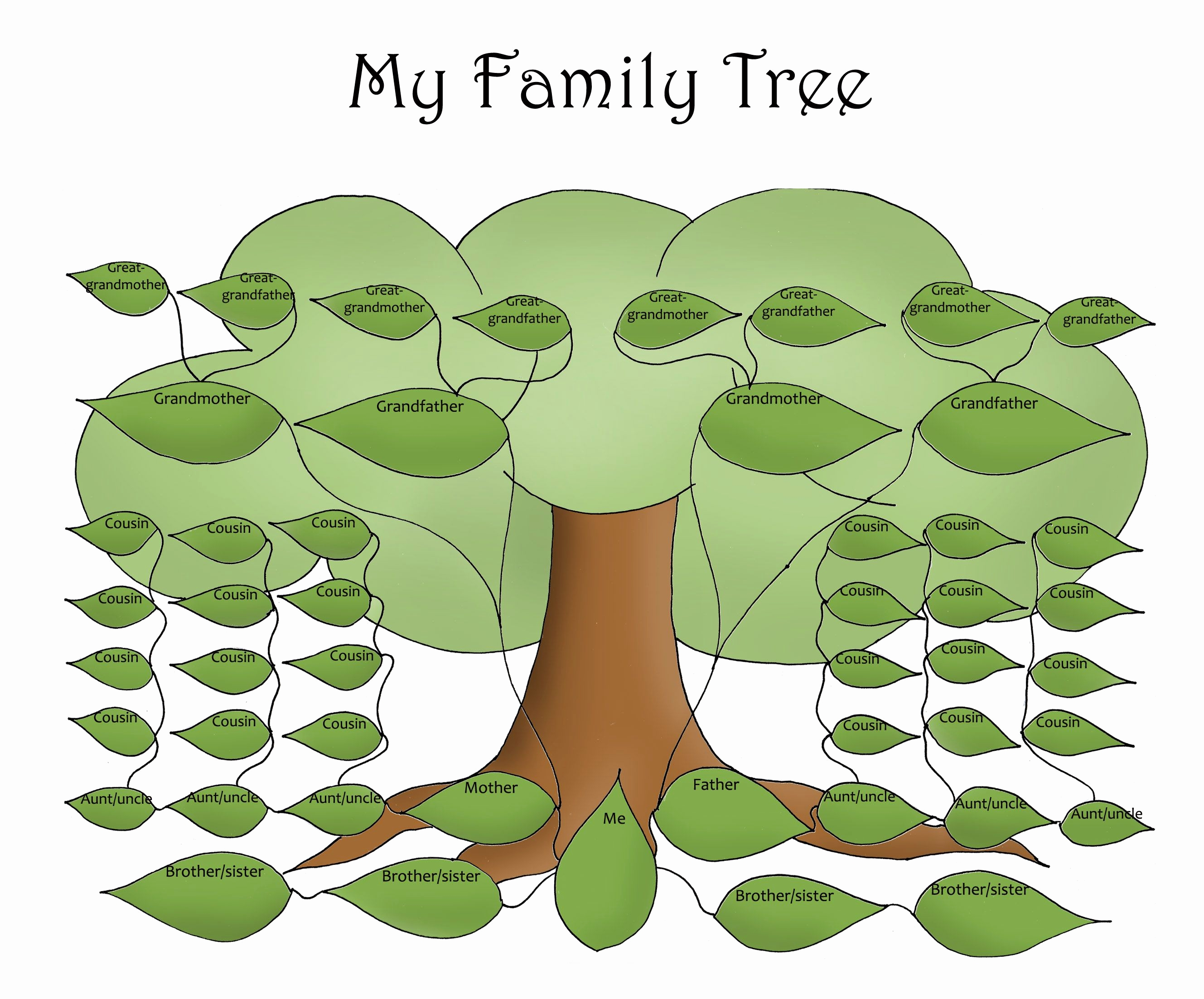 Free Editable Family Tree Template - Daily Roabox | Daily ...