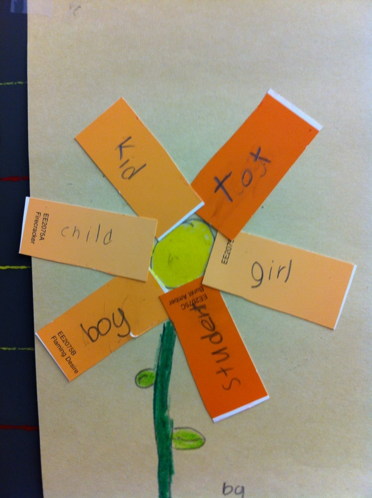 Synonym flowers   Dan   Condit Check out this use for paint samples  This first grade class used them to  create synonym flowers for the words kid and angry  I wonder if we will see  these
