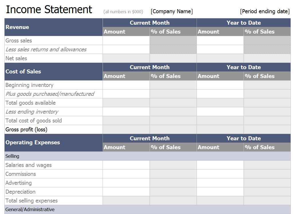 Monthly Financial Templates Db Excel Com