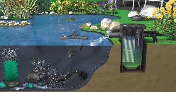 Koi Pond Filter Design