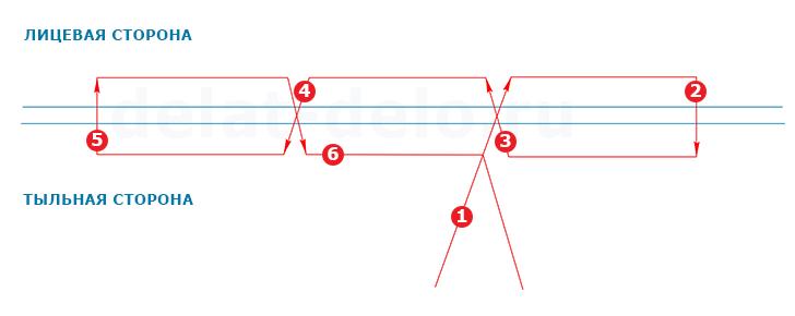 Схема - 4 саңылаулардағы құжаттарды қалай толтыру керек