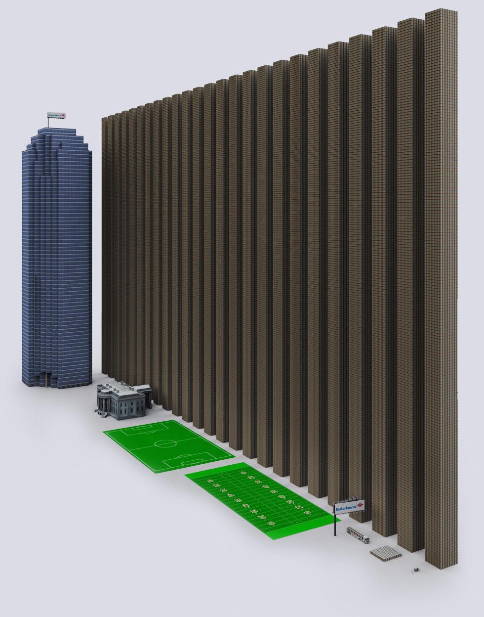 1 Trillion Dollars Looks
